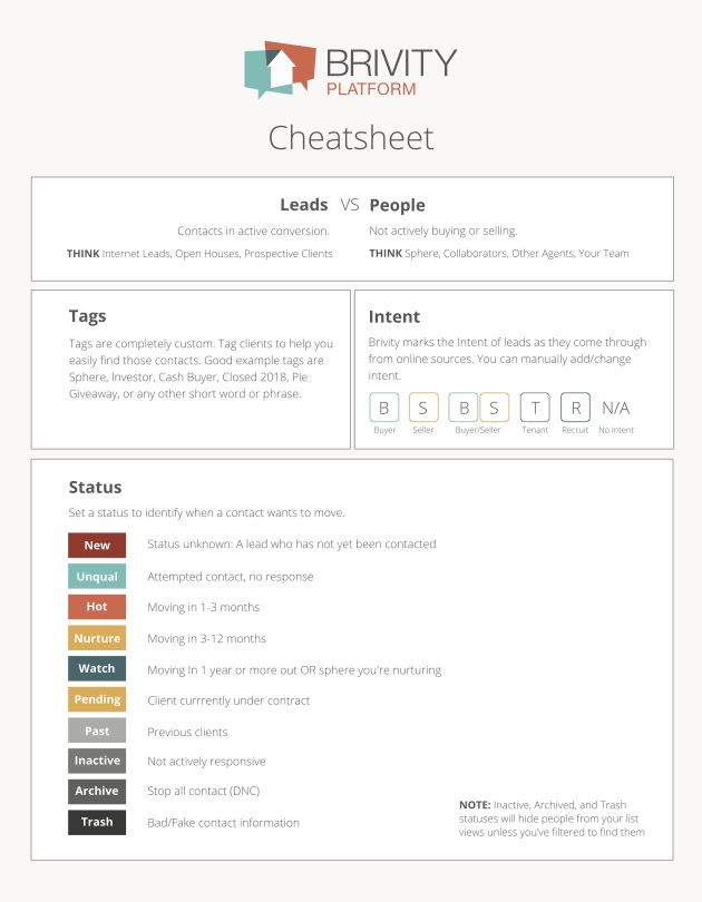 Cheatsheet Update